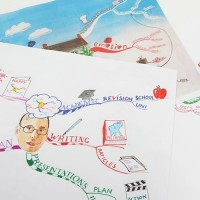 Mind Mapping Mistakes